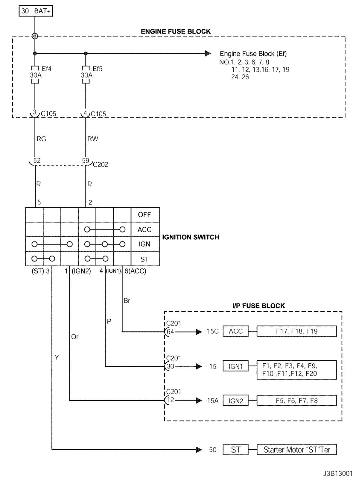 Схема блок предохранителей лачетти