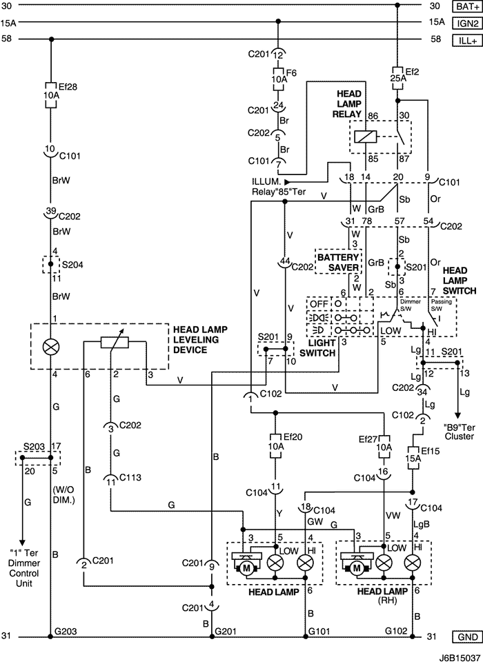 DRL (daytime running lights)