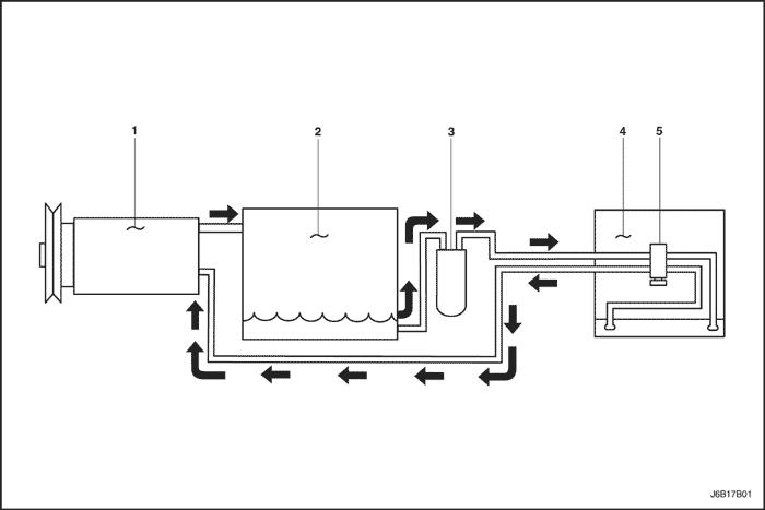 монтажные схемы системы