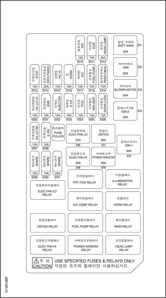 Схема предохранителей под капотом ниссан блюберд силфи