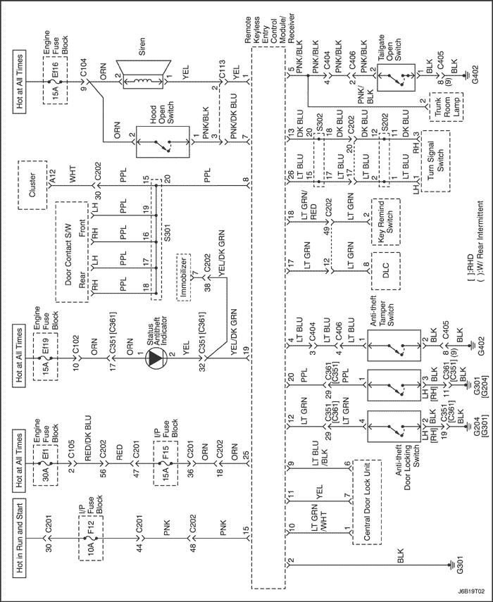 Электросхемы центрального замка, противоугонной системы и сигнализации.