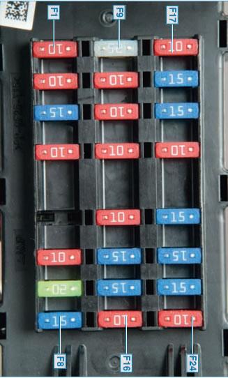 2. Блок предохранителей на приборной панели.